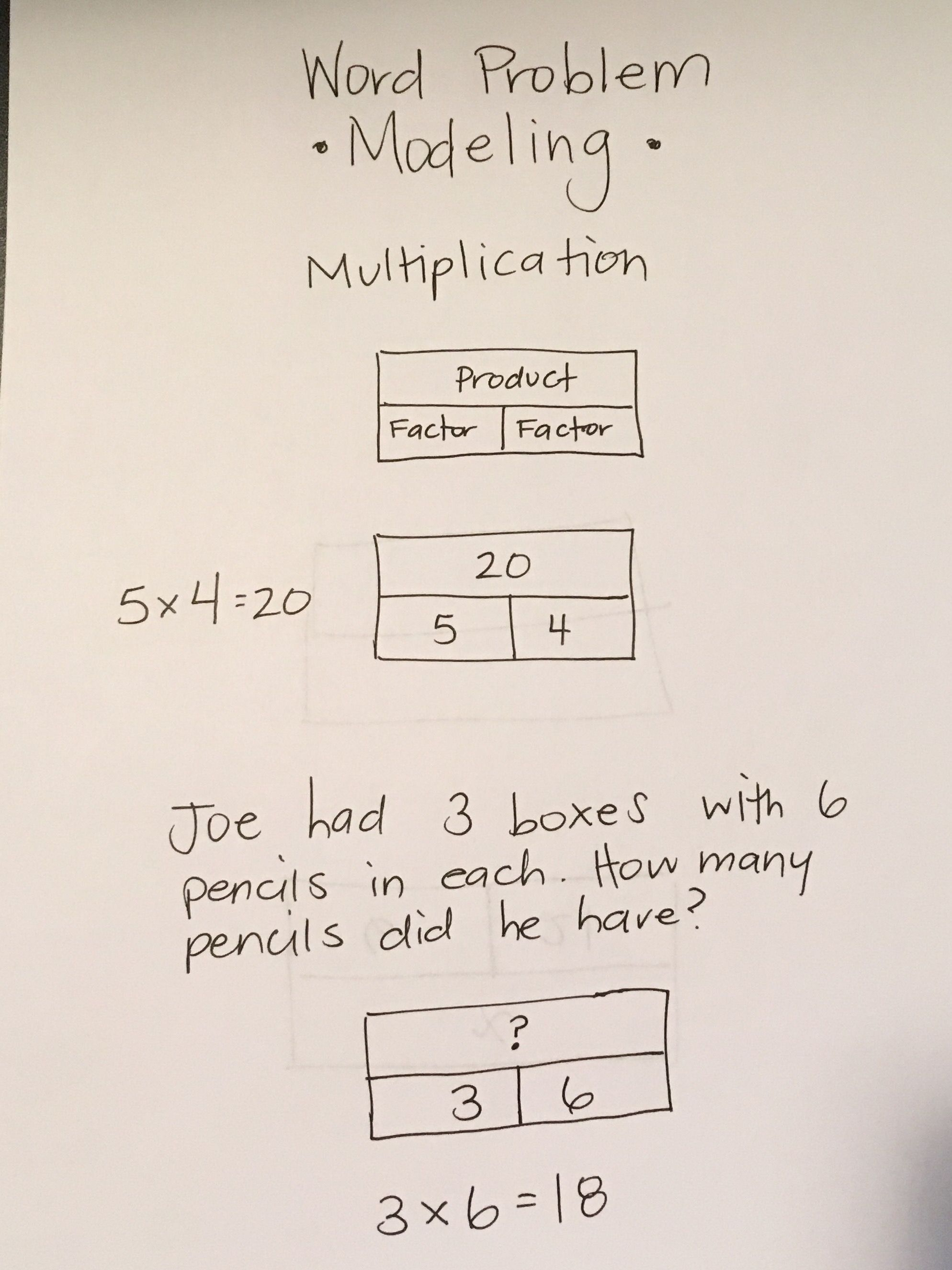 Part Part Whole Models For Multiplication