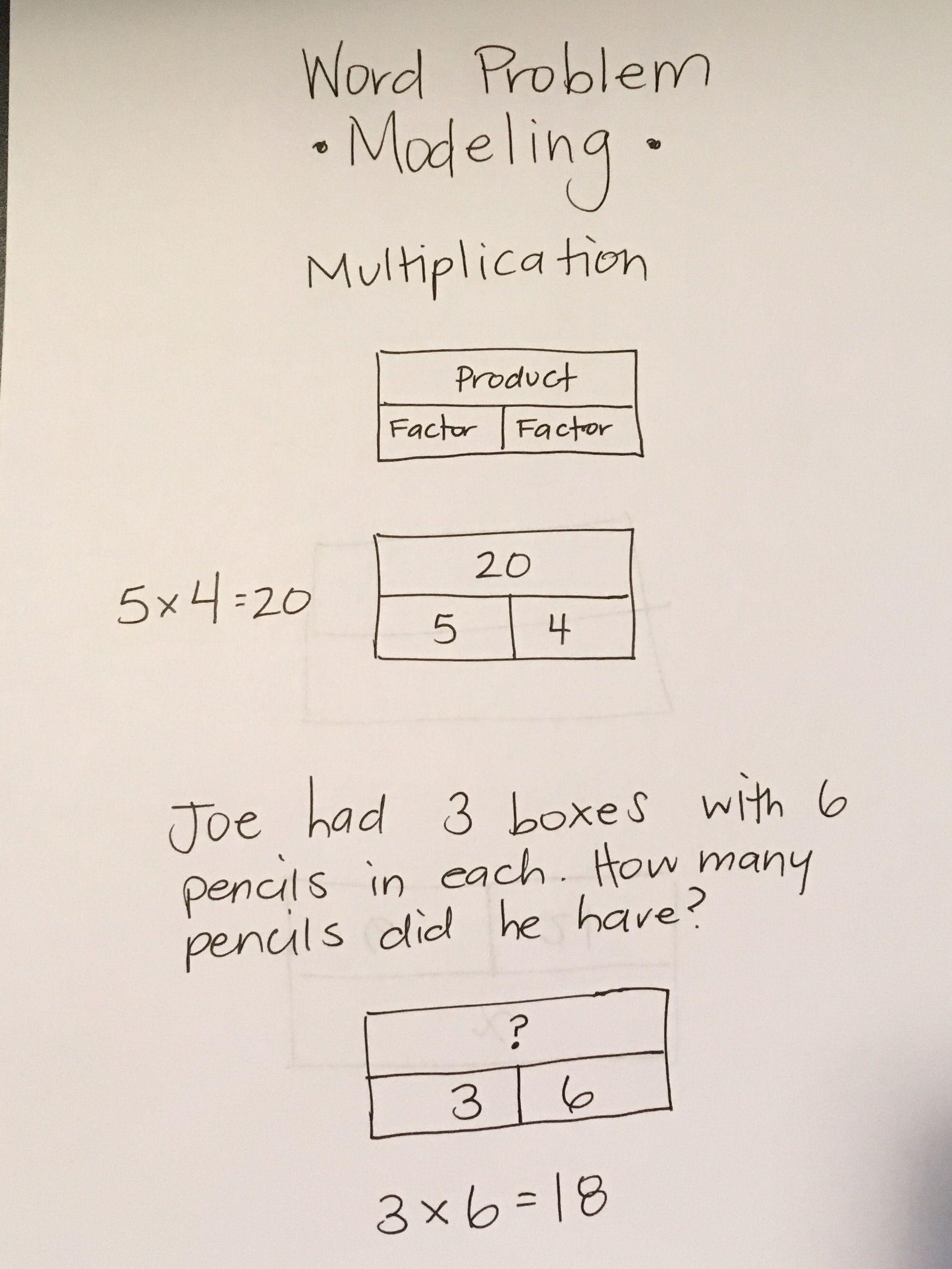 Part Part Whole Models For Multiplication