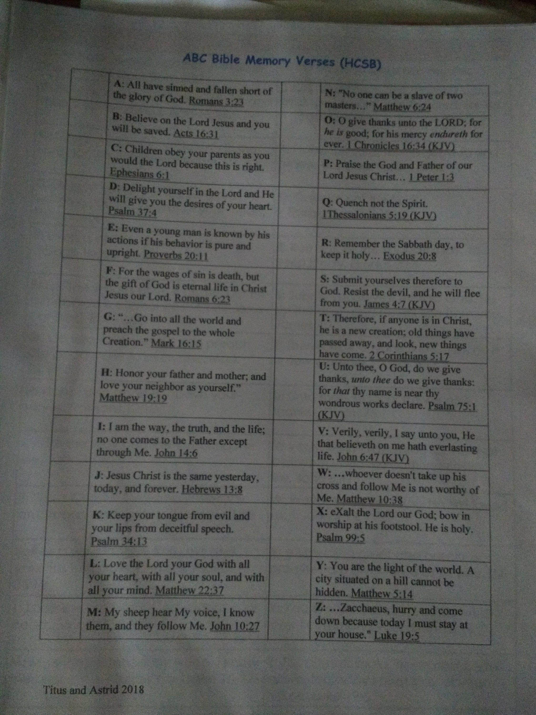 Abc Bible Memory Verses