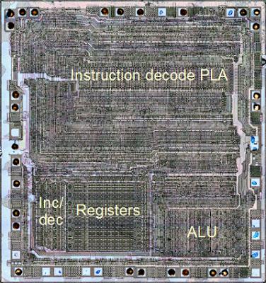 Ken Shirriff's blog: The Z-80 has a 4-bit ALU. Here's how it works.