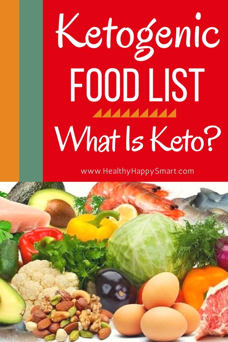 Keto Diet Food List Guide - What to Eat or Not Eat