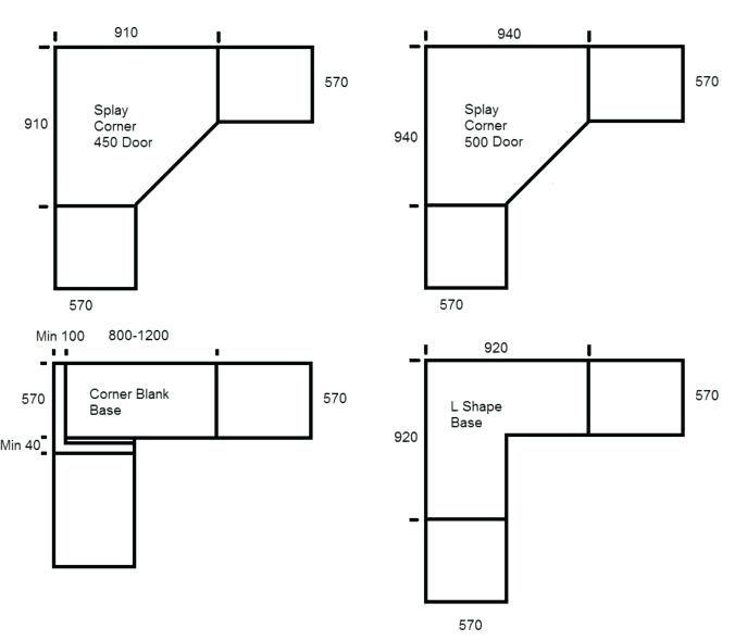 5xx Error | Corner kitchen cabinet, Corner sink kitchen ...