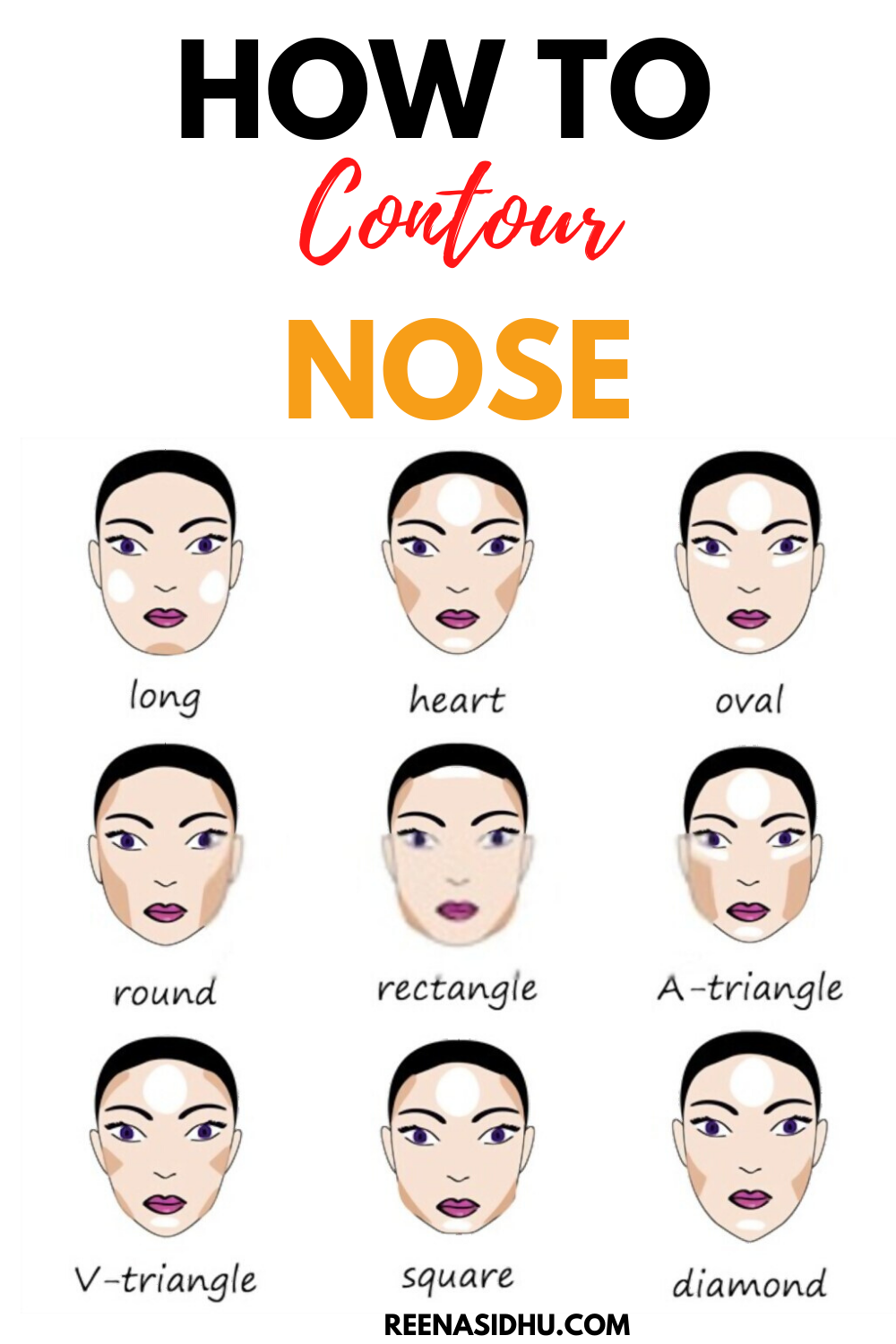 How To Contour Nose: For Every Nose Type!