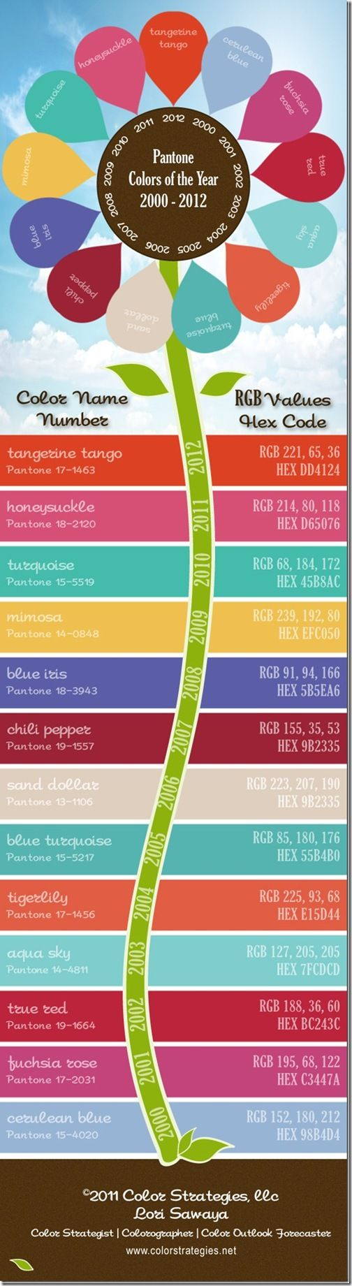 Pantone Color-of-the-Year | Pantone color, Pantone and Rgb code