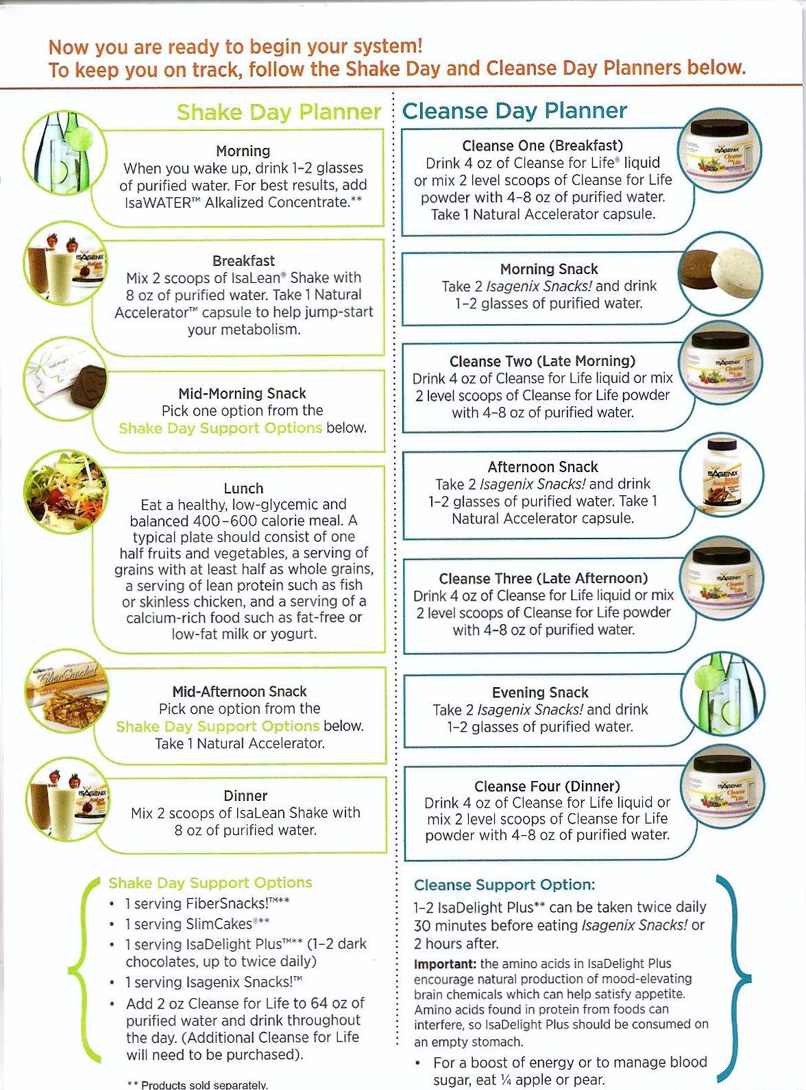 Lose weight fast in simple steps isagenix day cleanse also pin by wendy campo photography on recipes  information rh pinterest