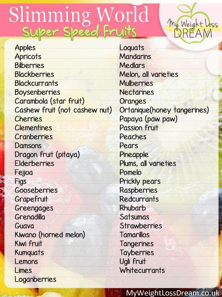 Slimming World Superfree Fruits Pinteres