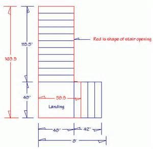 How To Build Deck Stairs, When To Use A Stair Landing In A Staircase .