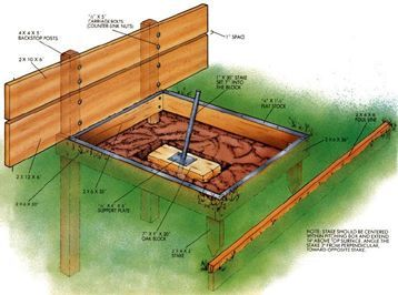 how to build a pitching mound in your backyard