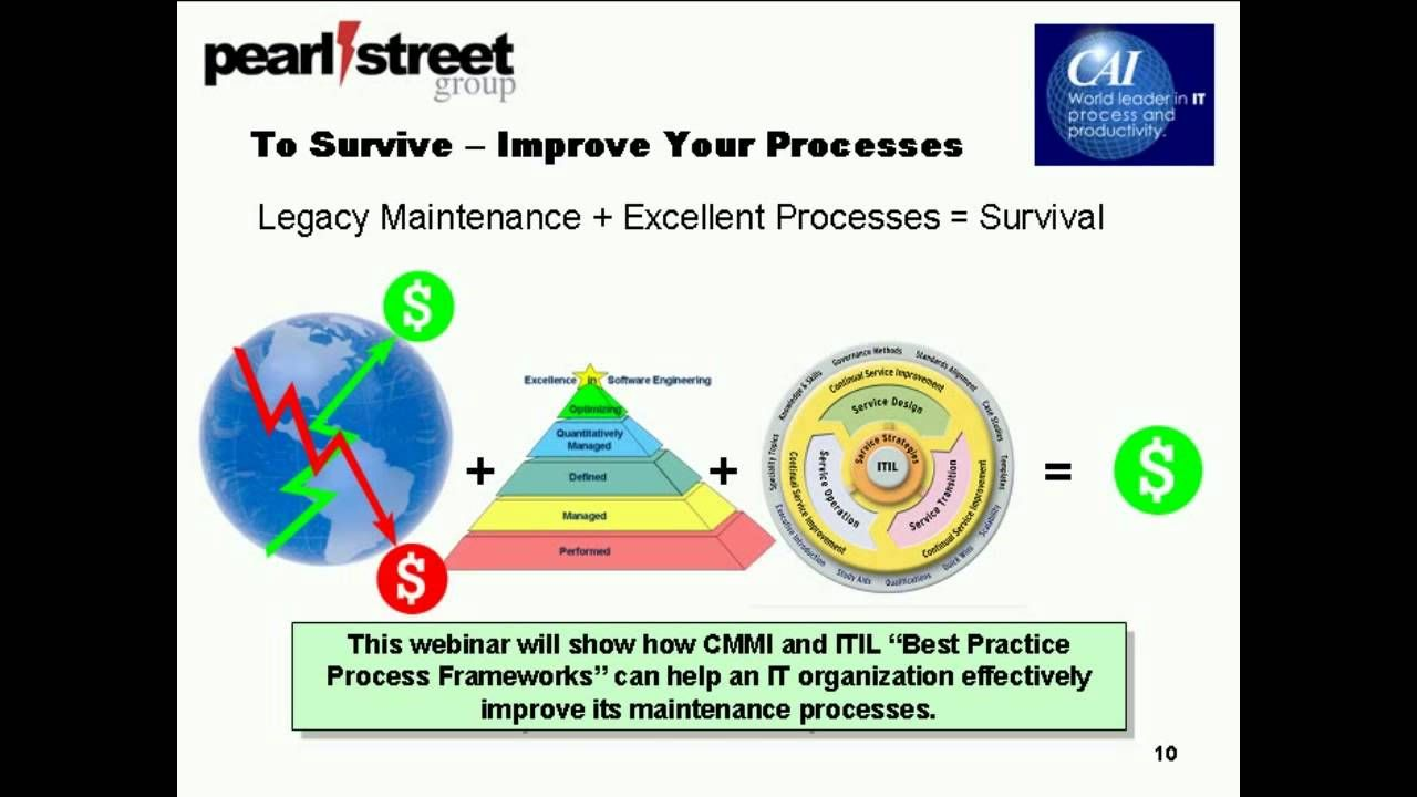 Maintain Your Success By Using the Best: Using CMMI & ITIL to Become Excellent http://www.itmpi.org/subscribe   In this webinar, Joe Schofield will examine what the data is screaming to tell us.  http://www.itmpi.org/subscribe