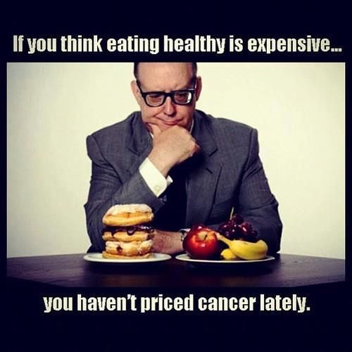 expensive? - The Farmacy (fb)