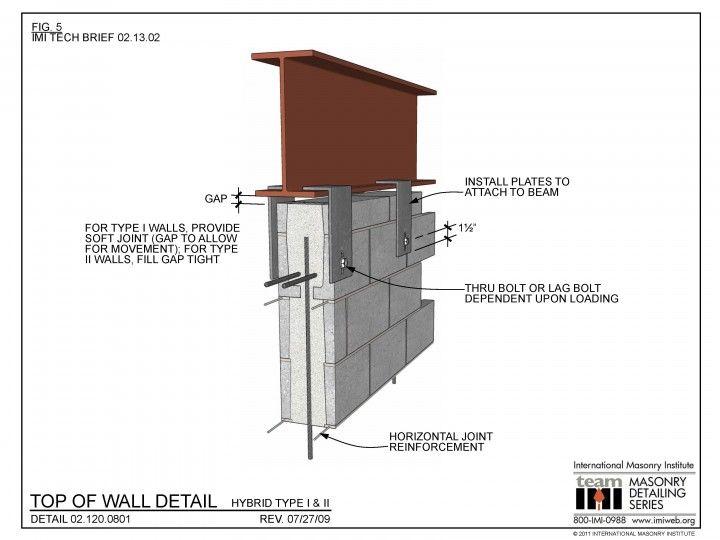 02 120 0801 Masonry Steel Frame House Masonry Construction