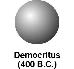 During the classical period democritus came up with the atomic during the classical period democritus came up with the atomic theory of matter which states ccuart