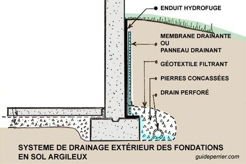 Drains Inondation Le Drainage Efficace Des Fondations De Sous Sols Drainage Maison Drainage Mur De Soutenement