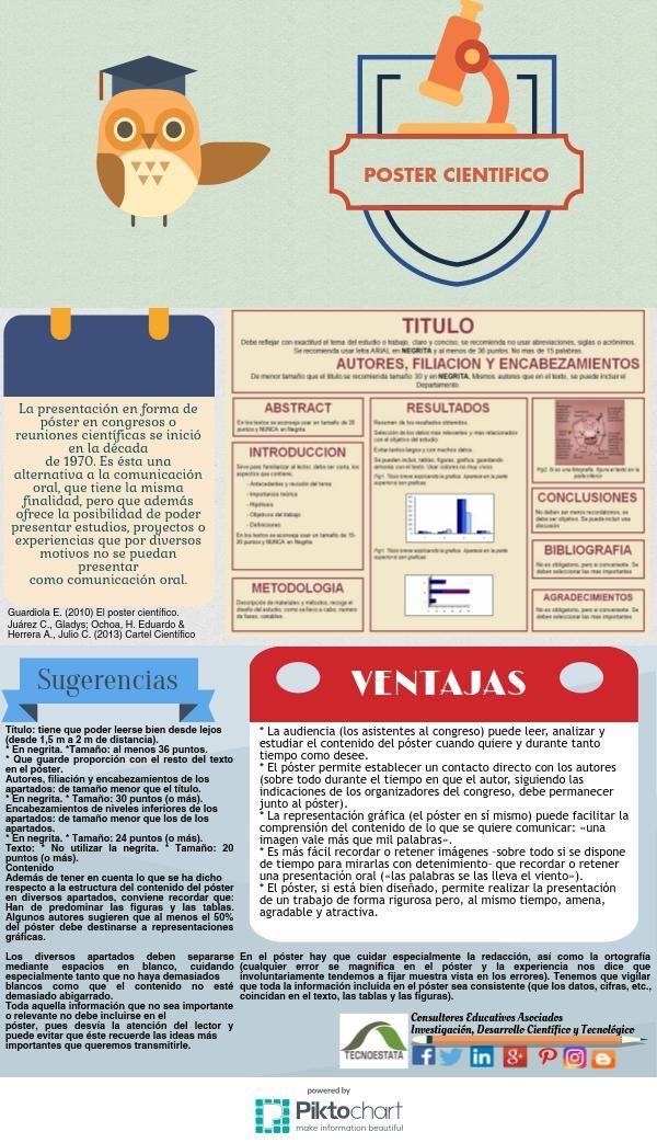POSTER CIENTIFICO | @Piktochart Infographic | Investigación y ...