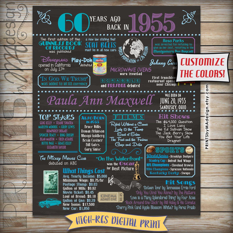 60th Birthday 1955 Chalkboard Poster Sign 60 by PRINTSbyMAdesign