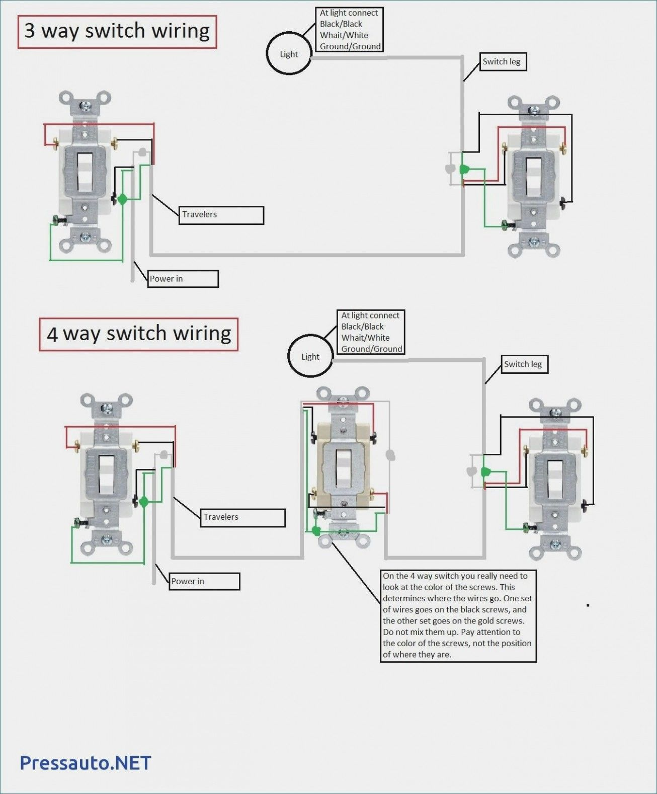 3 Gang 1 Way Switch Wiring Diagram