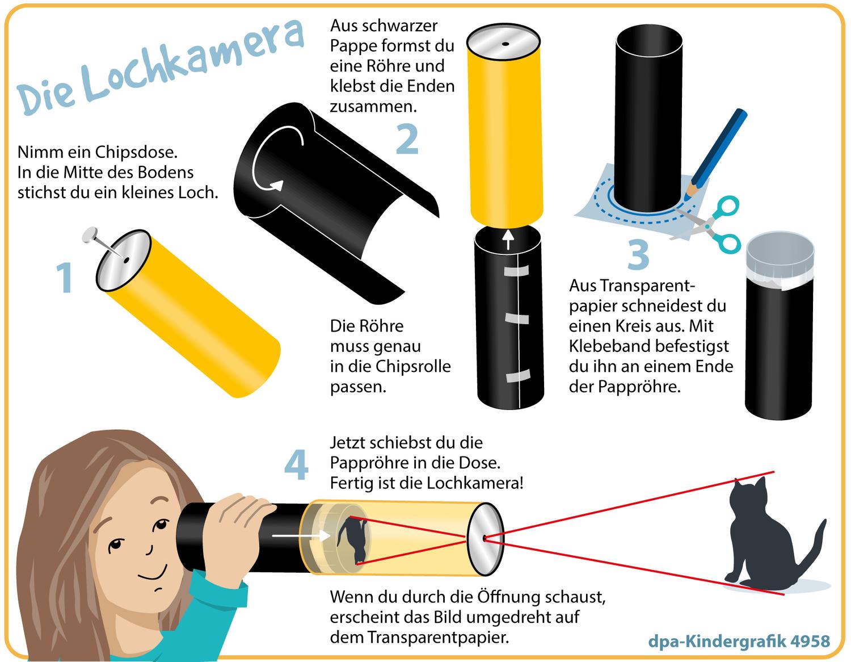 Die Lochkamera Kindergrafik – Unterrichtsmaterial in den Fächern ...