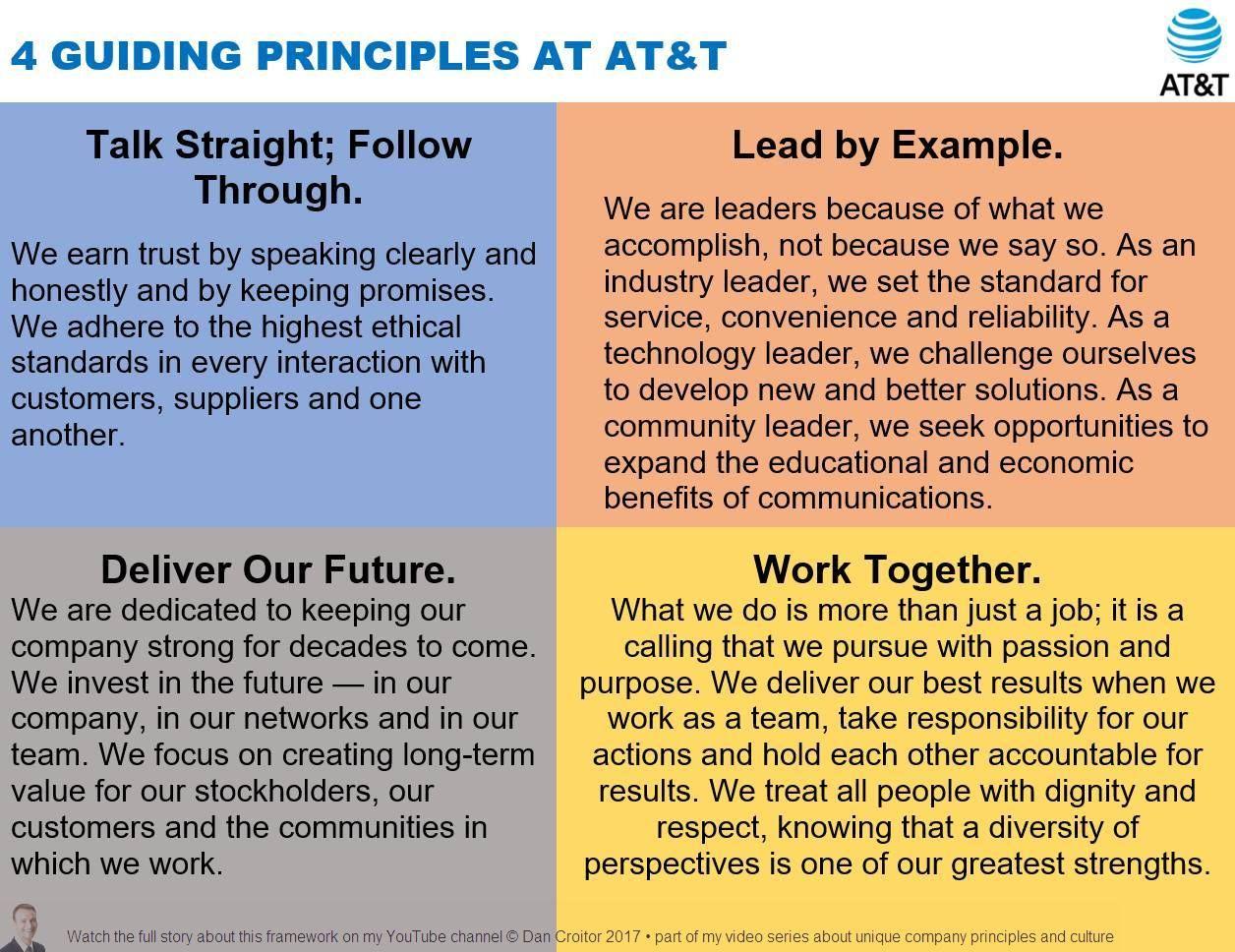 Pin On Principles