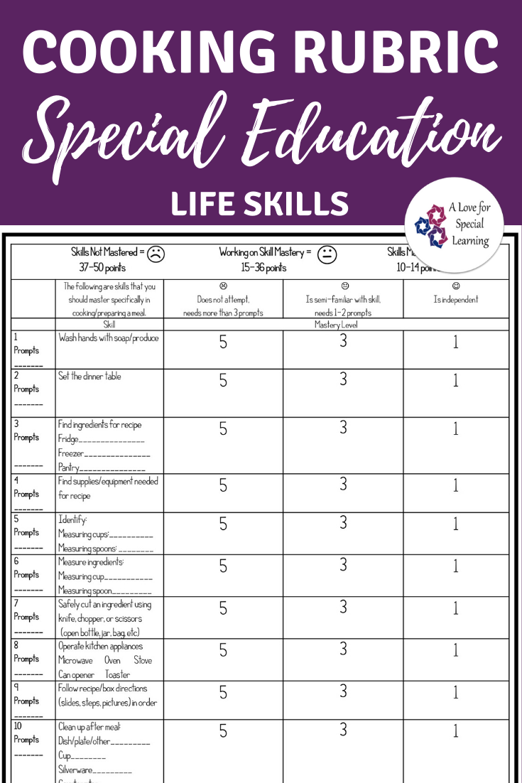 Cooking Rubric Life Skills Special Education Life Skills Life Skills Special Education Special Education [ 1102 x 735 Pixel ]