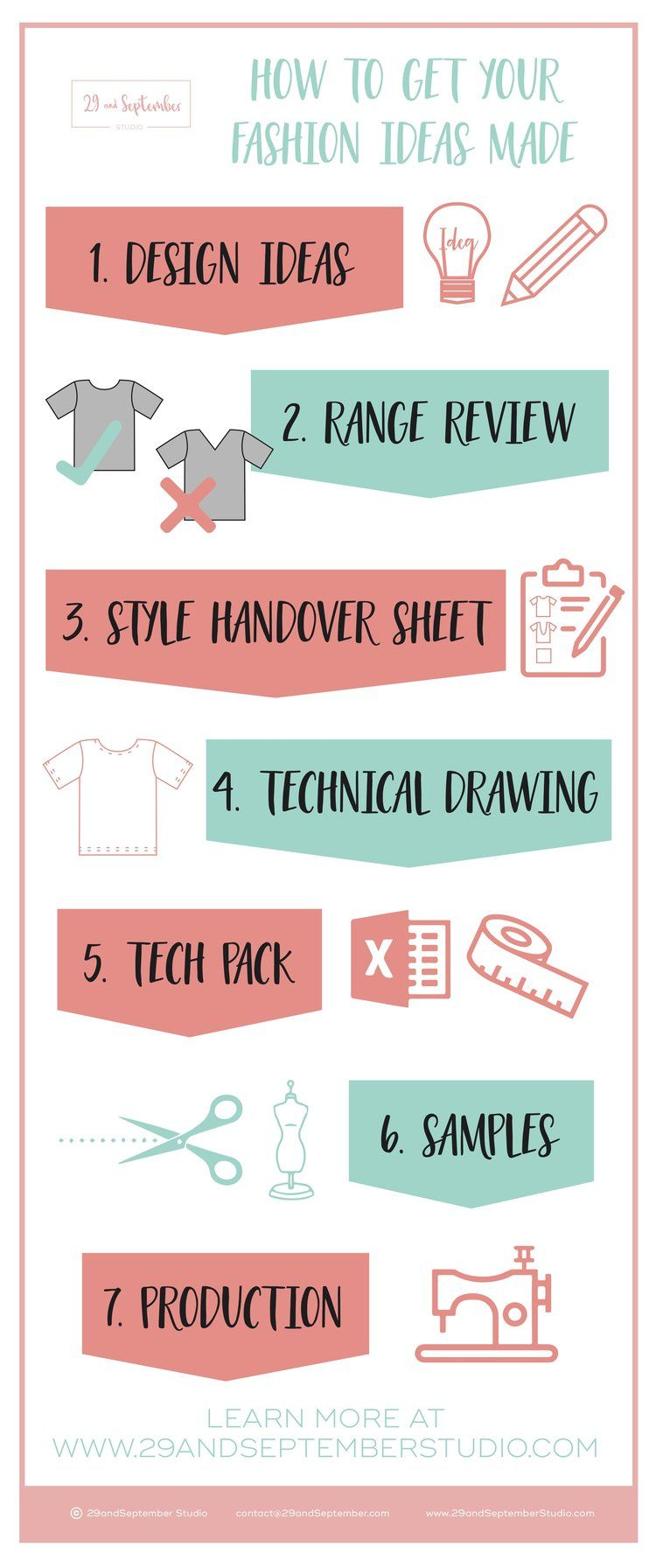 Clothing Line Production How To Get Ready For