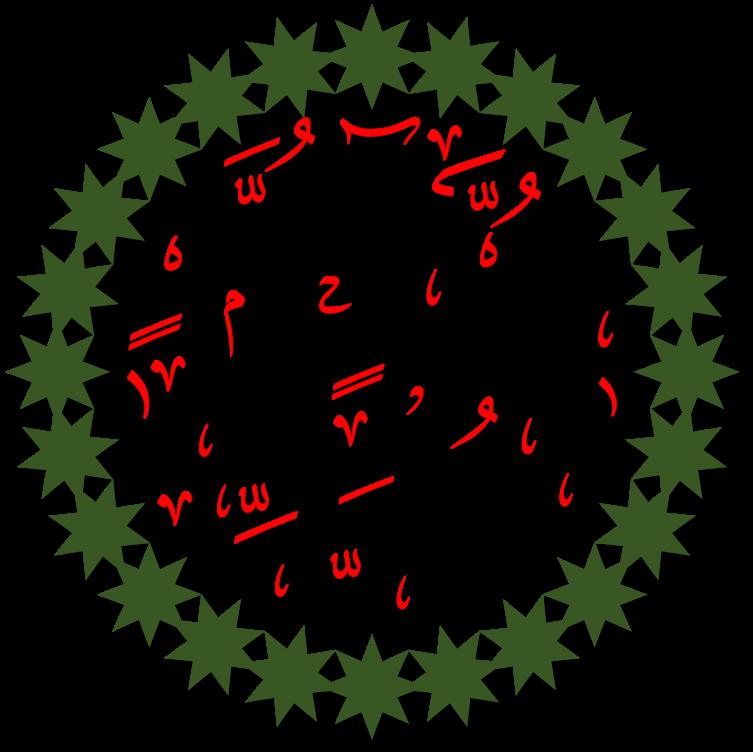 اللهم صل على محمد وآل محمد Arabic Calligraphy Calligraphy Arabic