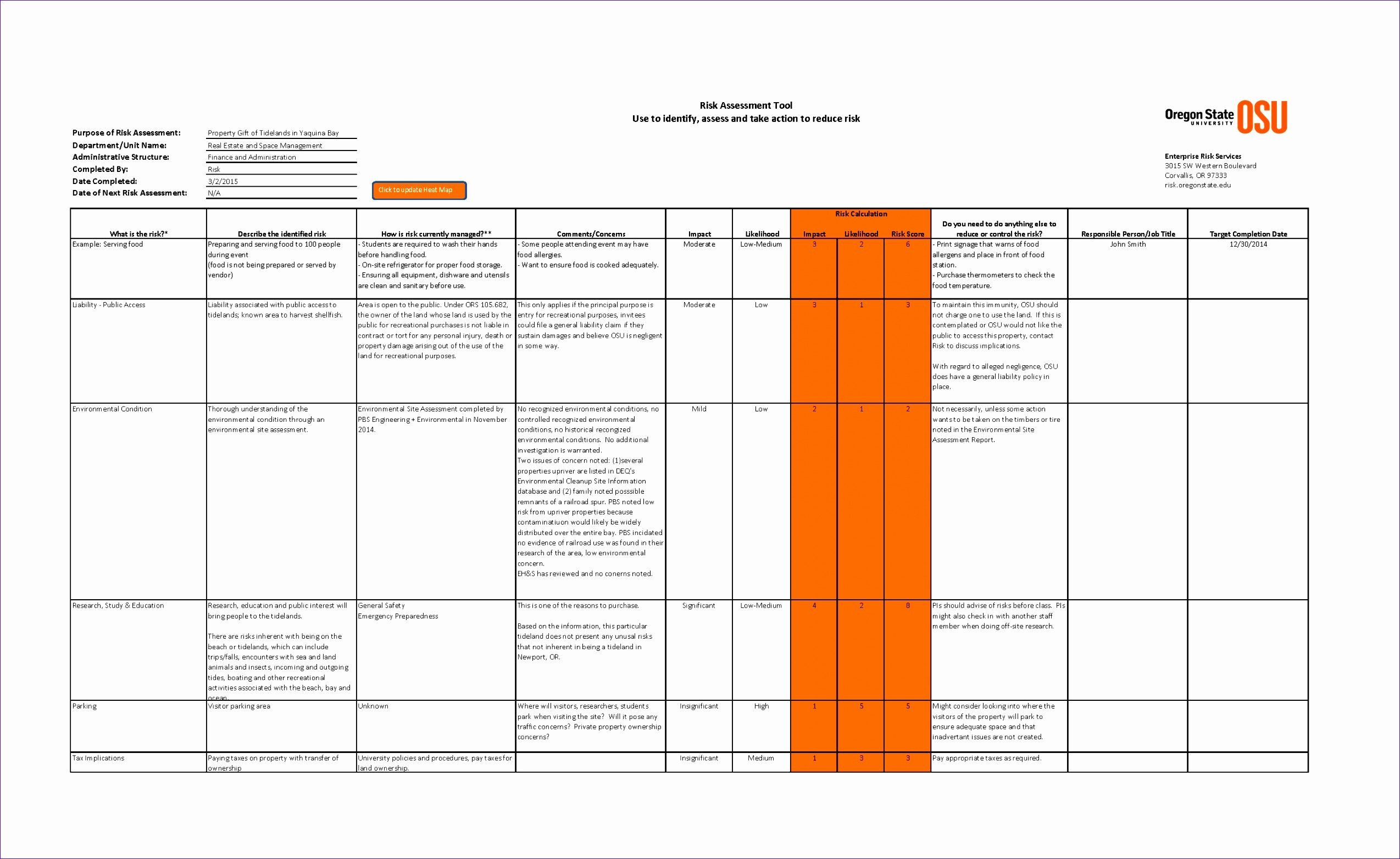 Vendor Risk assessment Template in 2020 (With images