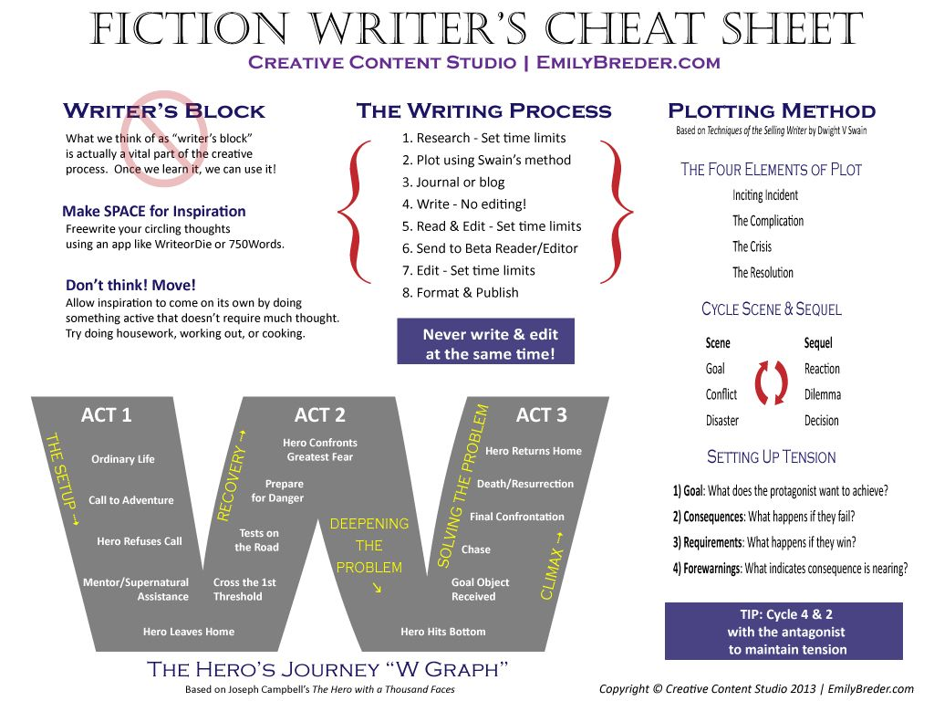 best images about writing the heroes stephen 17 best images about writing the heroes stephen kings and writing process