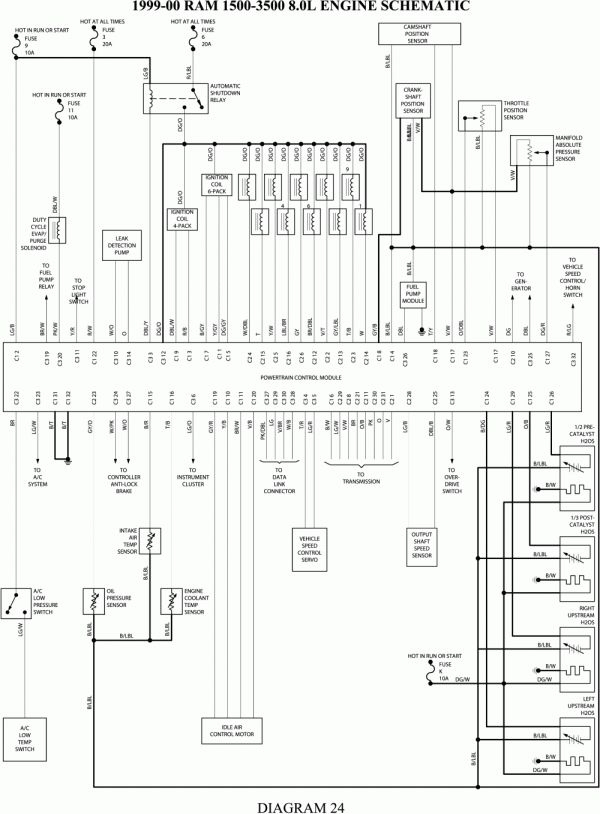 12+ Dodge Ram 318 Engine Wiring Diagram 4 Pin Ecu - Engine Diagram -  Wiringg.net in 2020 | Dodge durango, Dodge dakota, Dakota truckPinterest