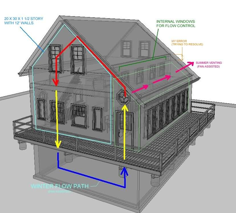 20 X 30 1 1 2 Story With Sunroom And Basement Sunroom Architecture Drawing Plan Building A House
