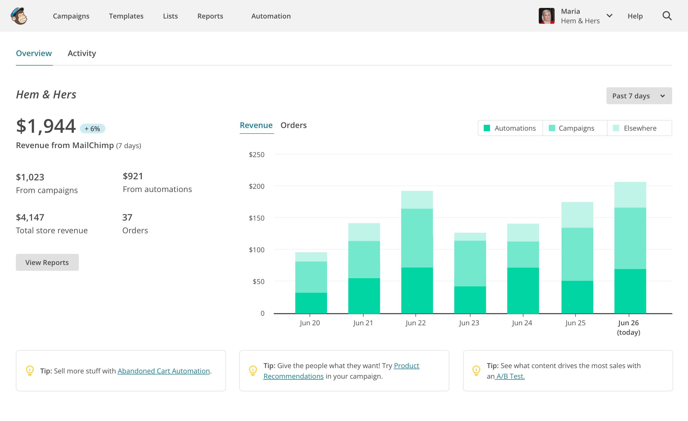 Mailchimp Campaign Report With Click Rate And Open Rate Data Dashboard Email Marketing Tools Marketing Tools