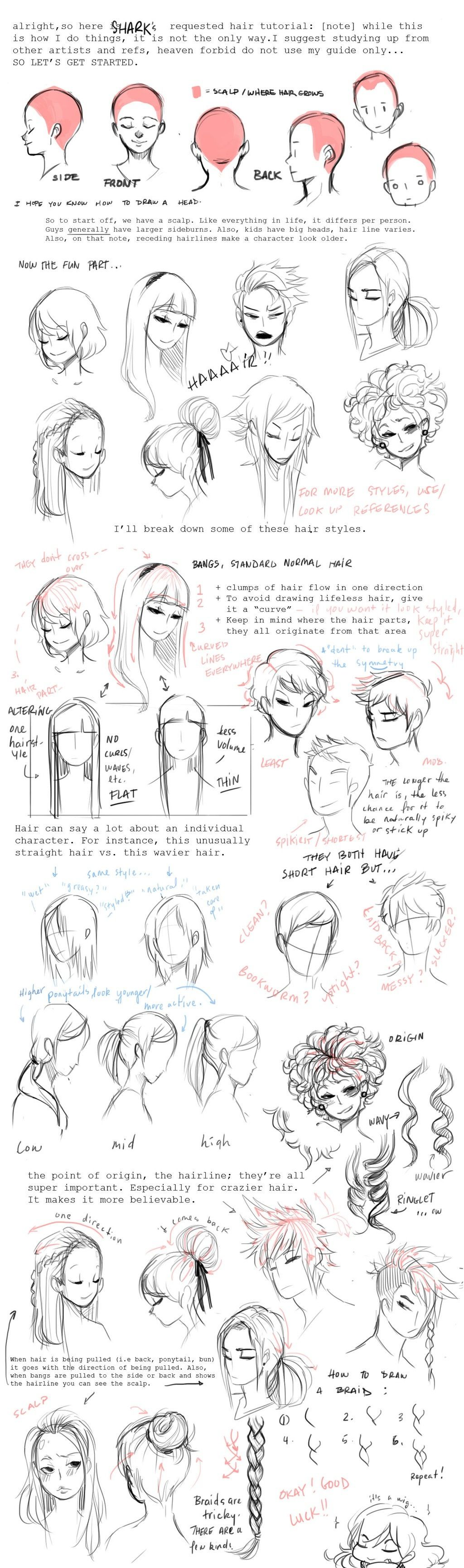 Learn to draw manga hair Drawing reference Pinterest