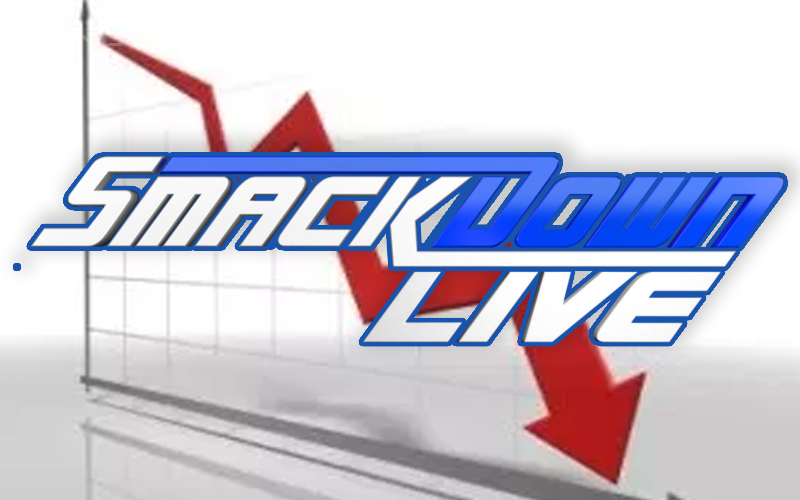Wwe Smackdown Live Falls Under 2 Million Viewers This Week Wwe Cleveland Cavaliers Logo Viewers