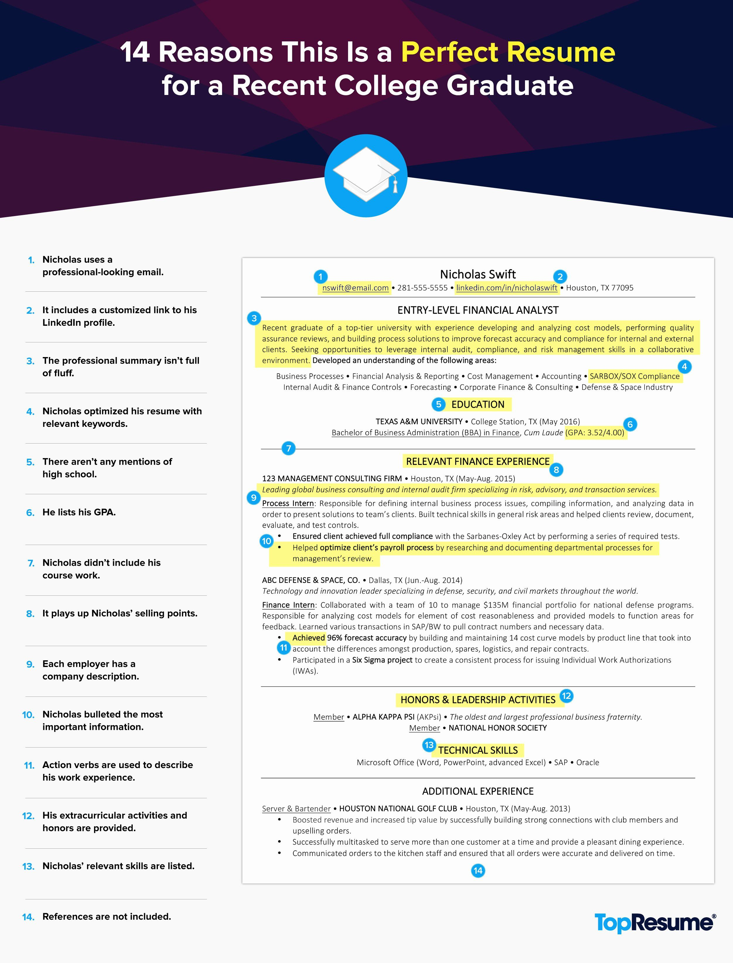 25 graduate school resume template in 2020 college