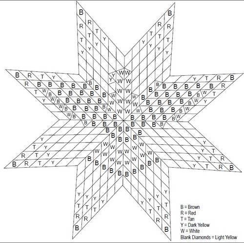 Lakota Star Quilt Pattern | Lonestar Eagle Quilts with Pattern ...