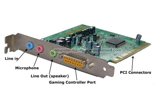 Sound Card Is A Component Inside The Computer That Provides Audio Input And Output Capabilities Most Sound Cards Have At Sound Card Photoshop Plugins Computer