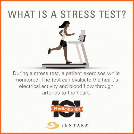 Stress Test Interest Rate: What Is A Stress Test?