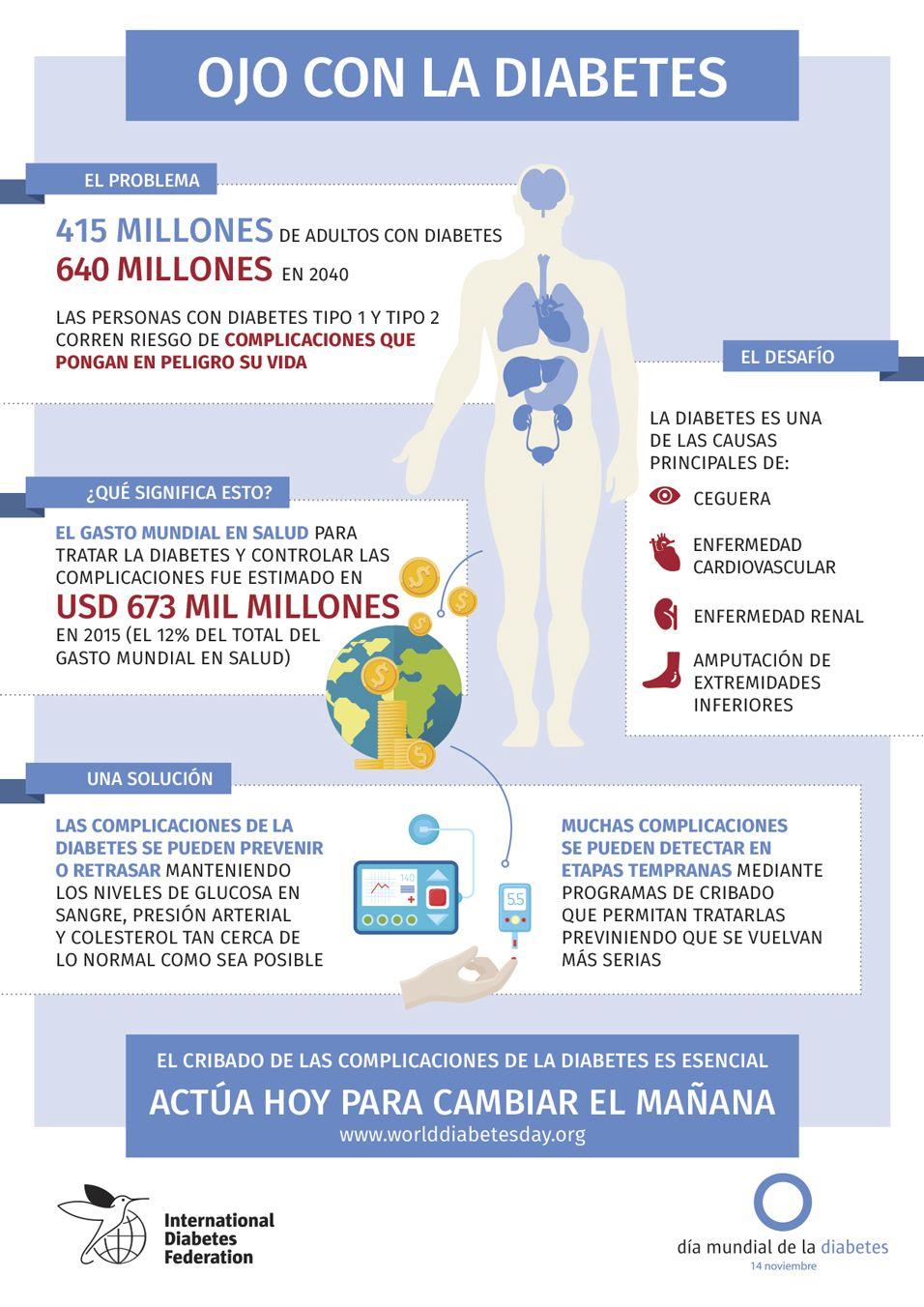 Hipertensión diabetes enfermedad cardiovascular