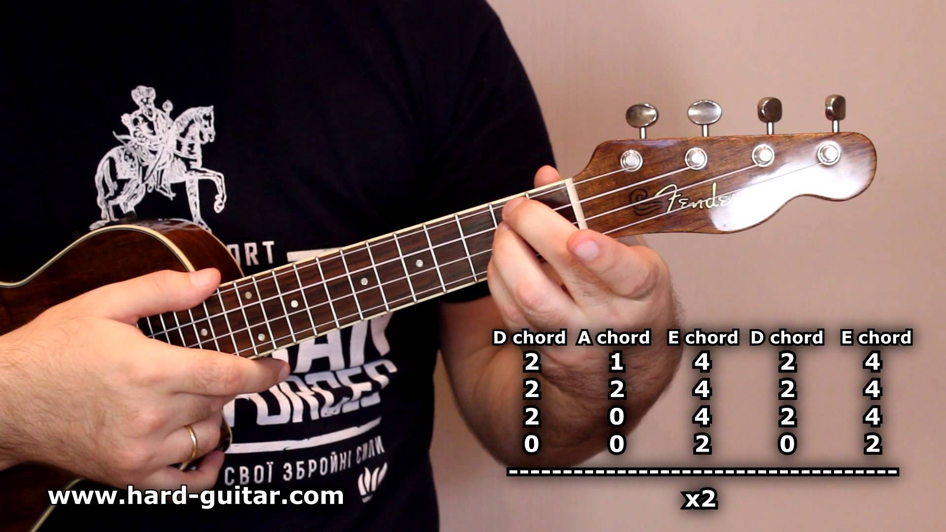 Ac Dc Back In Black Ukulele Lesson How To Play Tutorial With Tabs Chords And Lyrics Angus Young Ukulele Lesson Ukulele Learning Ukulele