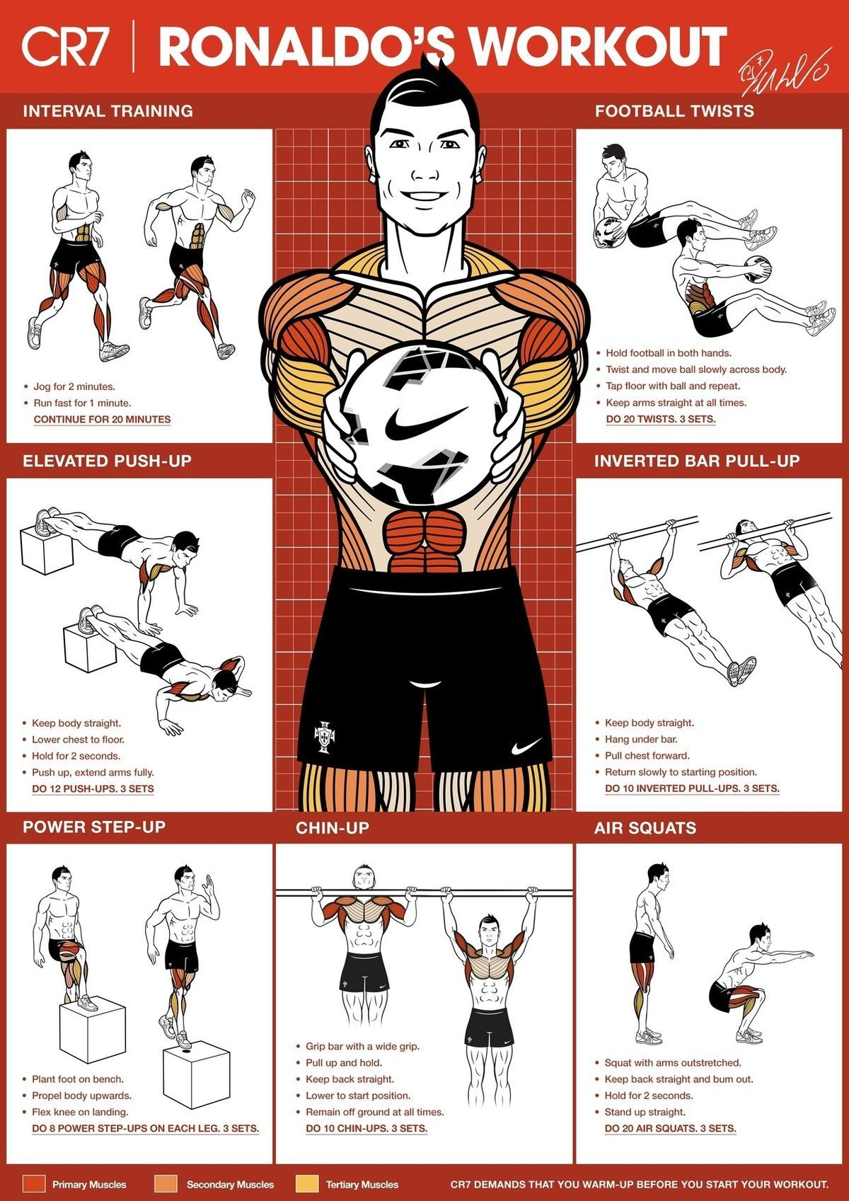 Pin by Saleem on Workout plans | Soccer workouts, Cristiano