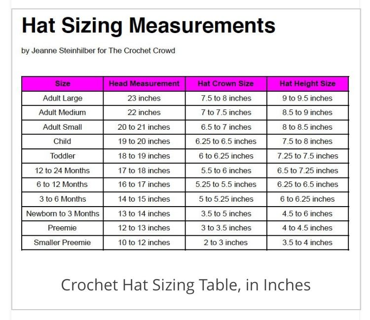 Hat Sizing