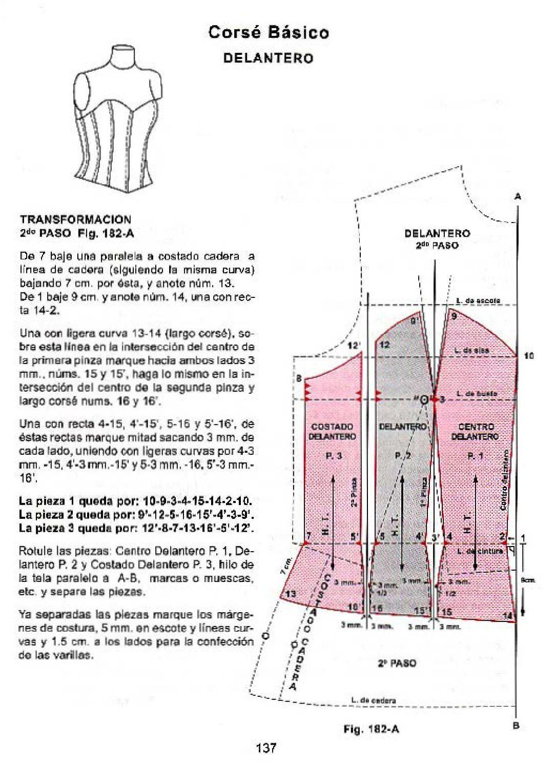 Corte de alta costura cyc | A patrones | Pinterest | Costura, Alta ...