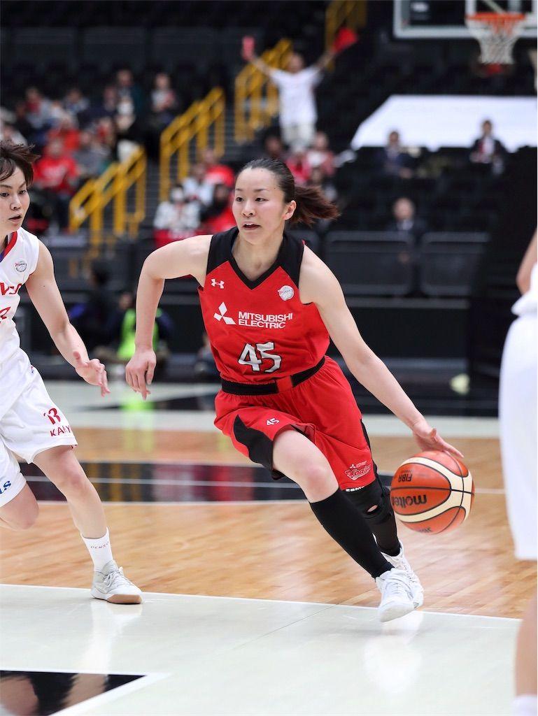 ボード 女子バスケットボール のピン
