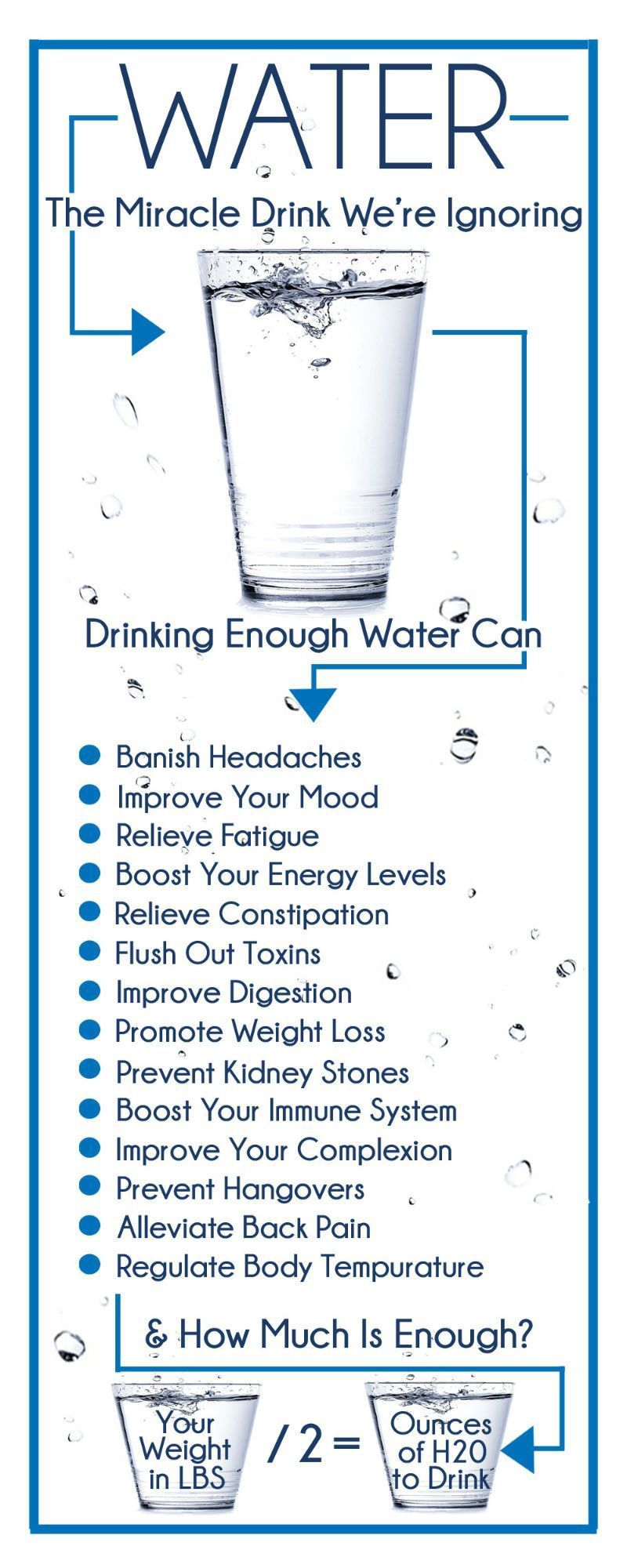 Are you drinking enough water? MOST of us aren't. The