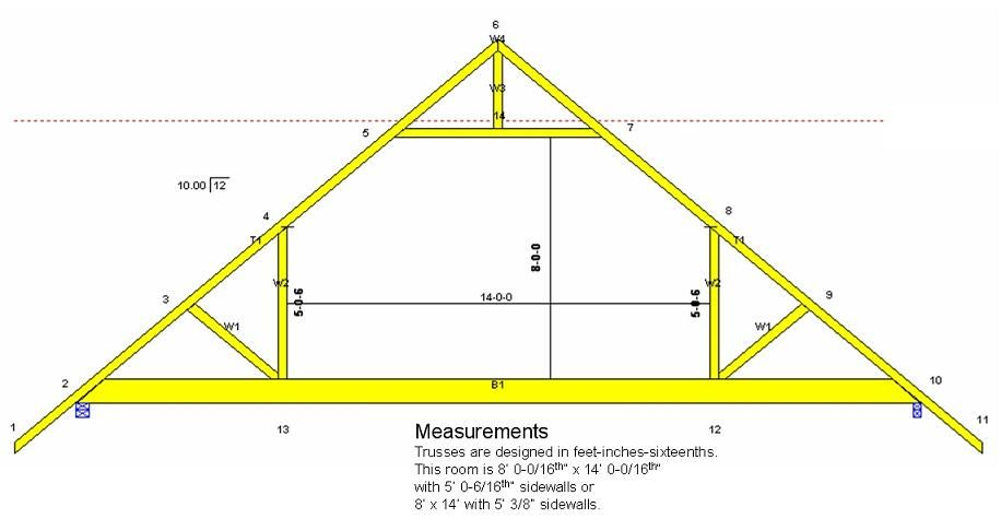 Attic Truss Roof Trusses Attic Truss Roof