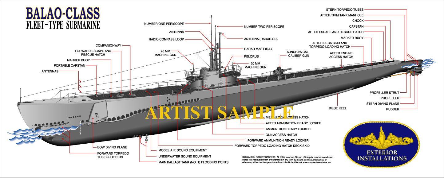 Balao Class Submarine Anchors Away Pinterest Submarines Us