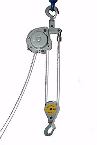 Lifting pulley : Pulleyman the most versatile and portable winch pulley