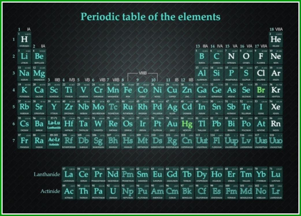 periodic table of elements wallpaper Periodic Table Wallpaper - electronegativity chart template