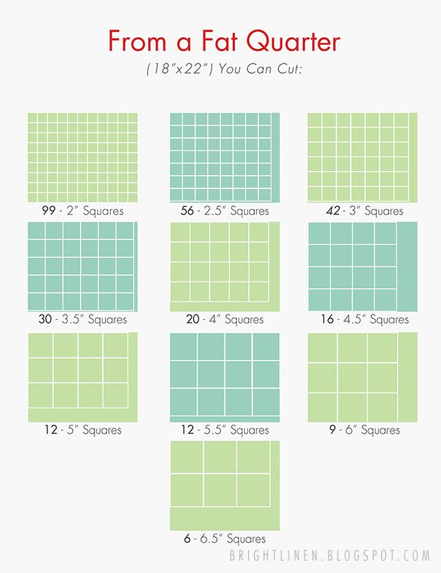 How Big Is A Fat Quarter : quarter, Modern, Quilts