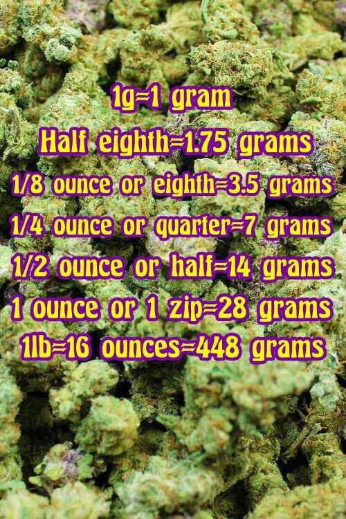 Grams also pin by leanne mychele on marijuana pinterest cannabis and rh