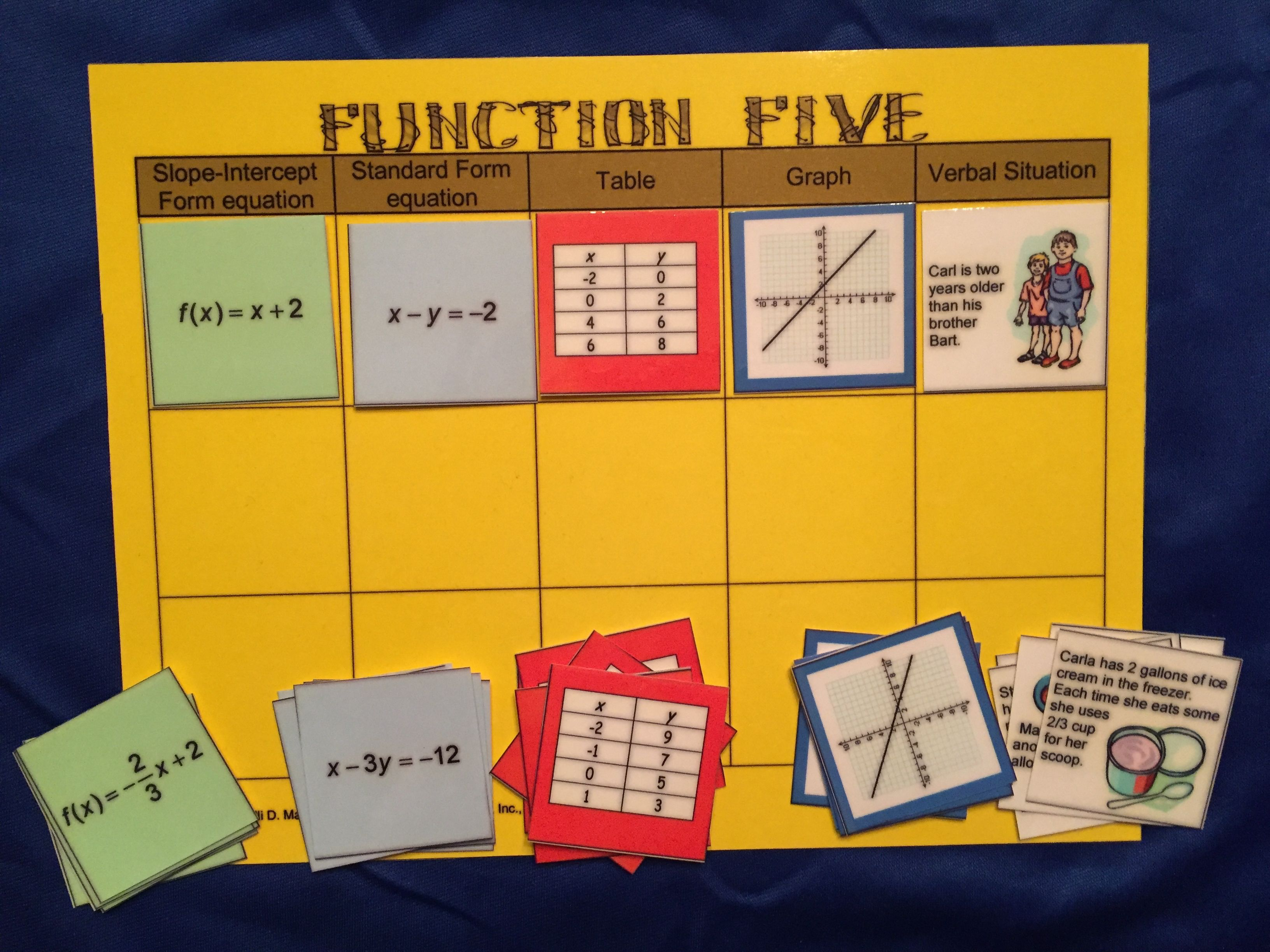 Function Five Promote Multiple Representations Of Linear